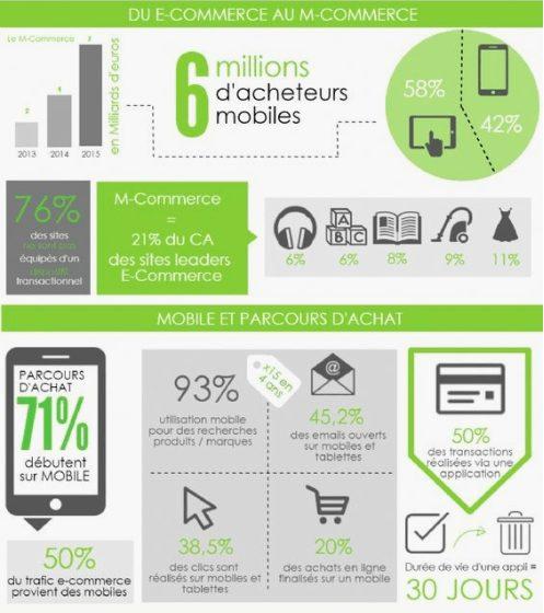 mobile web e-commerce