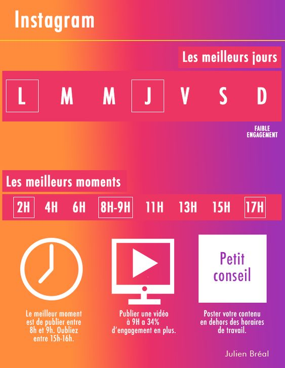 instagram-horaire-post-meilleur-iphone-infographie